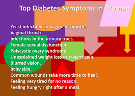 yeast infections in or mouth infections in the urinary