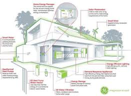 zero net energy homes ge s net zero home project aims for energy neutral living by 2015