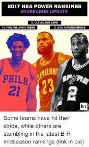 Funny Spurs Memes - 2017 san antonio spurs memes antonio best of the funny meme