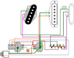 any fun wiring tricks with 5 way telecaster guitar forum