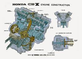 racing cafè honda cbx engine diagram machines pinterest