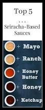 top 5 sriracha based sauces u2013 cheap recipe blog