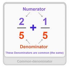 common denominator definition examples u0026 fun math worksheets