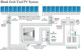in grid pv systems is it worthy to install blocking diodes on