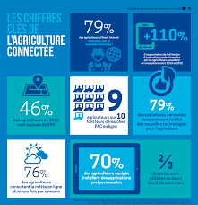 chambre agriculture 79 chambre d agriculture 79 100 images chambre d agriculture des