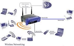 membuat jaringan wifi lancar saiin jaringan komputer kabel dan nirkabel