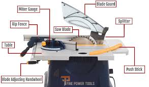 table saw buying guide best table saw which one detailed bench saw buying guide
