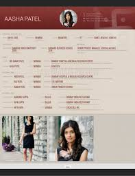 Wedding Resume Format Beautiful Biodata Format From Slideshare Made With Www