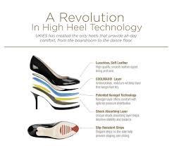 Most Comfortable High Heel Brands Infographic Reveals The Ideal Office Heels