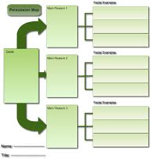 the importance of graphic organizers in k 12 classrooms