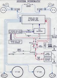 kicker zx700 5 wiring diagram kicker wiring diagrams collection