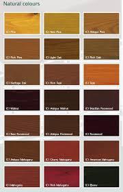dulux interior wood paint colours brokeasshome com