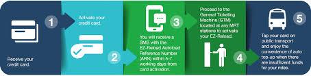 unlimited cashback credit card standard chartered singapore