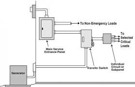 wiring diagram of a double throw switch u2013 the wiring diagram