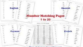 body parts spanish 1 quizlet worksheets aquatechnics biz