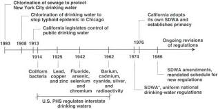Why Was The Periodic Table Developed Providing Reliable Supply Of Safe Drinking Water Poses Challenges