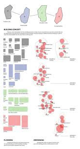 55 best space planning images on pinterest architecture diagrams
