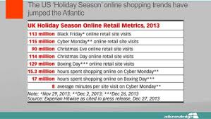 note 5 black friday black friday cyber monday and the digital video advertising opportun u2026