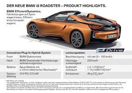 peugeot partner finally caught getting 2018 bmw i8 roadster review top speed