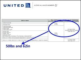 united airlines baggage allowance united airlines baggage fees united airlines united airlines baggage