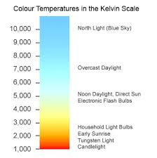 light bulb color spectrum color temperature and led light bulbs why it matters