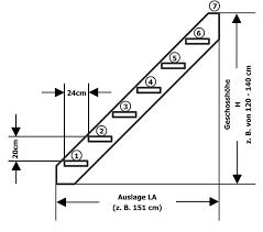 stufen treppe verzinkte stahl treppen für den außenbereich