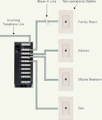 structured wiring part 1
