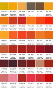 51 best p a n t o n e images on pinterest colors color palettes