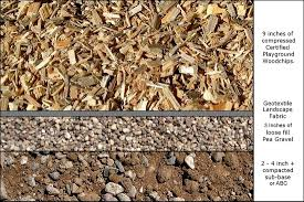 acme sand u0026 gravel tucson playground wood chips 520 296 6231