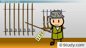 of inventory realizable value of inventory definition method
