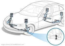 toyota camry door replacement cost toyota corolla front sway bar link replacement cost estimate