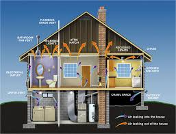 energy saving house why weatherize u0026 insulate my home eric kjelshus energy