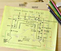 electrical plan how to draw electrical plans better homes gardens