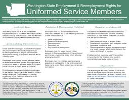 What Is The Minimum Notice Period For Termination Of Employment by Employment Protections For Veterans U0026 Military Personnel