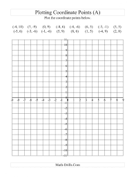 Geometry Dilations Worksheet Math Best Photos Of Coordinate Grid Art Plane Plotting Winnie