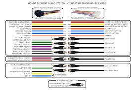 car radio wiring diagrams car wiring diagrams instruction