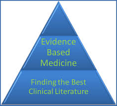 home evidence based medicine subject course guides at