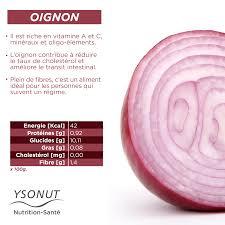 de cuisine qui cuit les aliments comment consommez vous l oignon au quotidien cru ou cuit c est