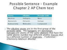 Ap Chem Reference Table Brain Warm Up A Student Read Four Sonnets And Five Limericks How