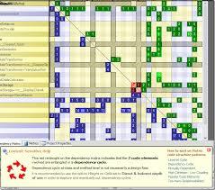 ndepend u2013 tool code andriy buday