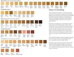 Hair Colors For African American Skin Tone Best Hair Color For African American Skin Tone Hair Colors Idea