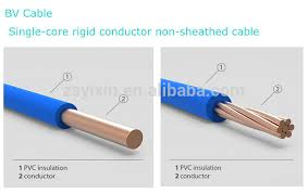 types of wires used in electrical wiring beautiful kinds of wires for electricity gallery electrical