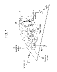 patent us20040262447 fluidic chevrons and configurable thermal