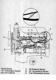exact location of the oil sensor on my detroit 12 7 series 60 engine