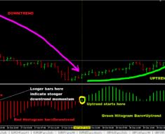 reversal pattern recognition best candlestick pattern indicator mt4 download link