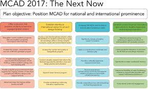 program development model pdm 2014 proposals