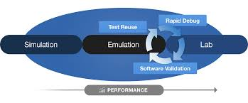 veloce apps mentor graphics