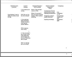 sample process essays process essay help best essay ideas asb th ringen