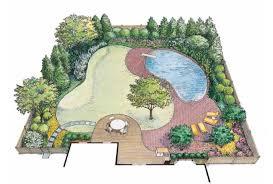 Backyard Blueprints Eplans Landscape Plan Private Backyard Of Informal Grace From