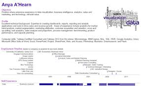 Intelligence Analyst Resume Popular Dissertation Results Writing For Hire Au Grading System Is